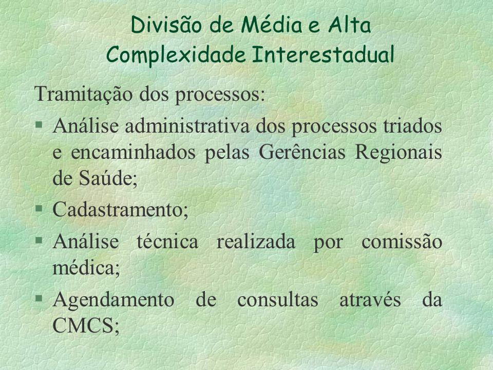 Divisão de Média e Alta Complexidade Interestadual Tramitação dos processos: §Análise administrativa dos processos triados e encaminhados pelas Gerênc