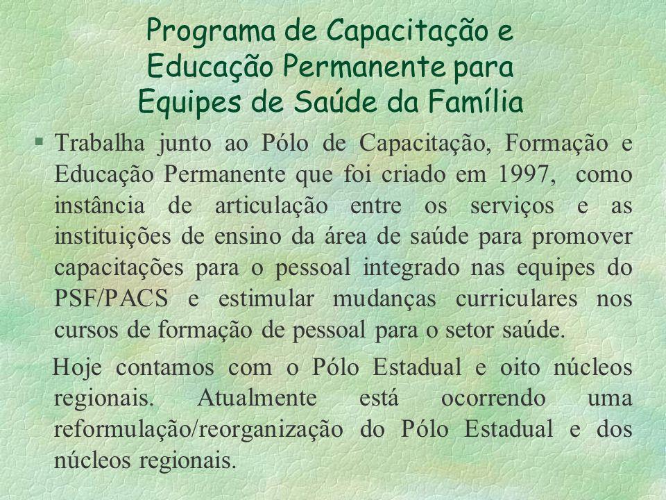 Programa de Capacitação e Educação Permanente para Equipes de Saúde da Família §Trabalha junto ao Pólo de Capacitação, Formação e Educação Permanente