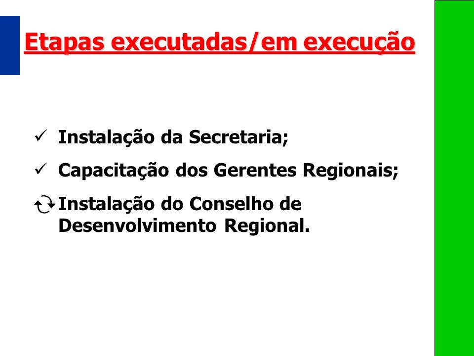 Etapas executadas/em execução Instalação da Secretaria; Capacitação dos Gerentes Regionais; Instalação do Conselho de Desenvolvimento Regional.