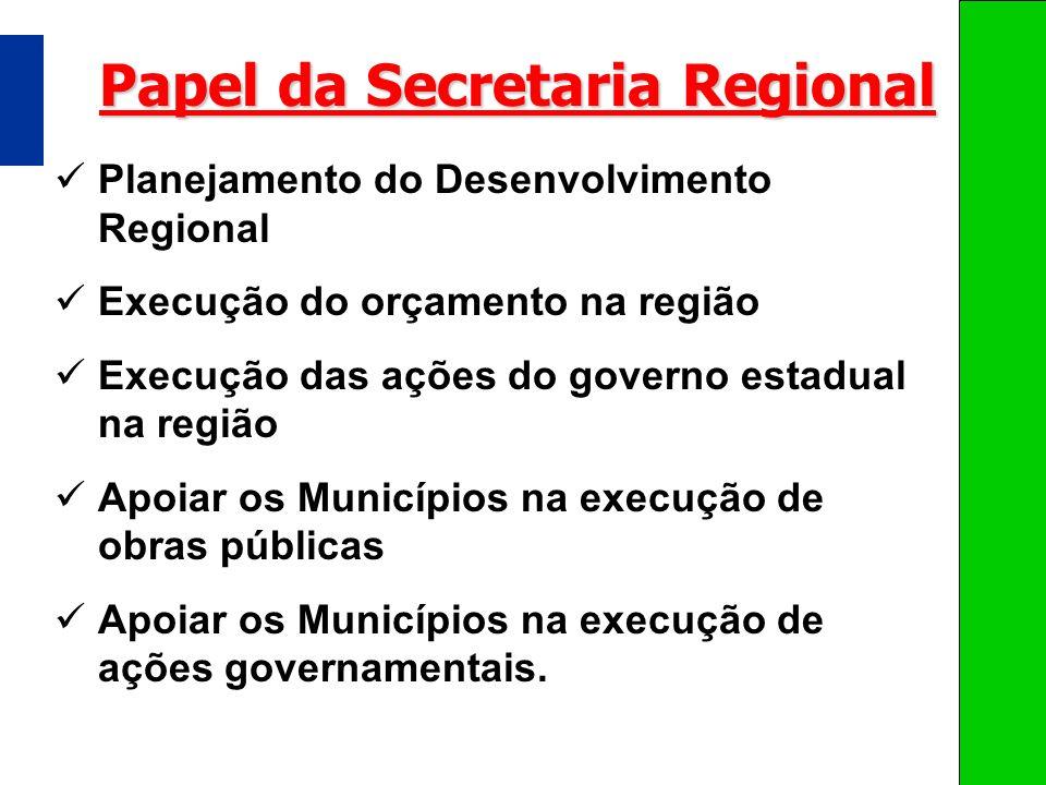 Planejamento do Desenvolvimento Regional Execução do orçamento na região Execução das ações do governo estadual na região Apoiar os Municípios na exec