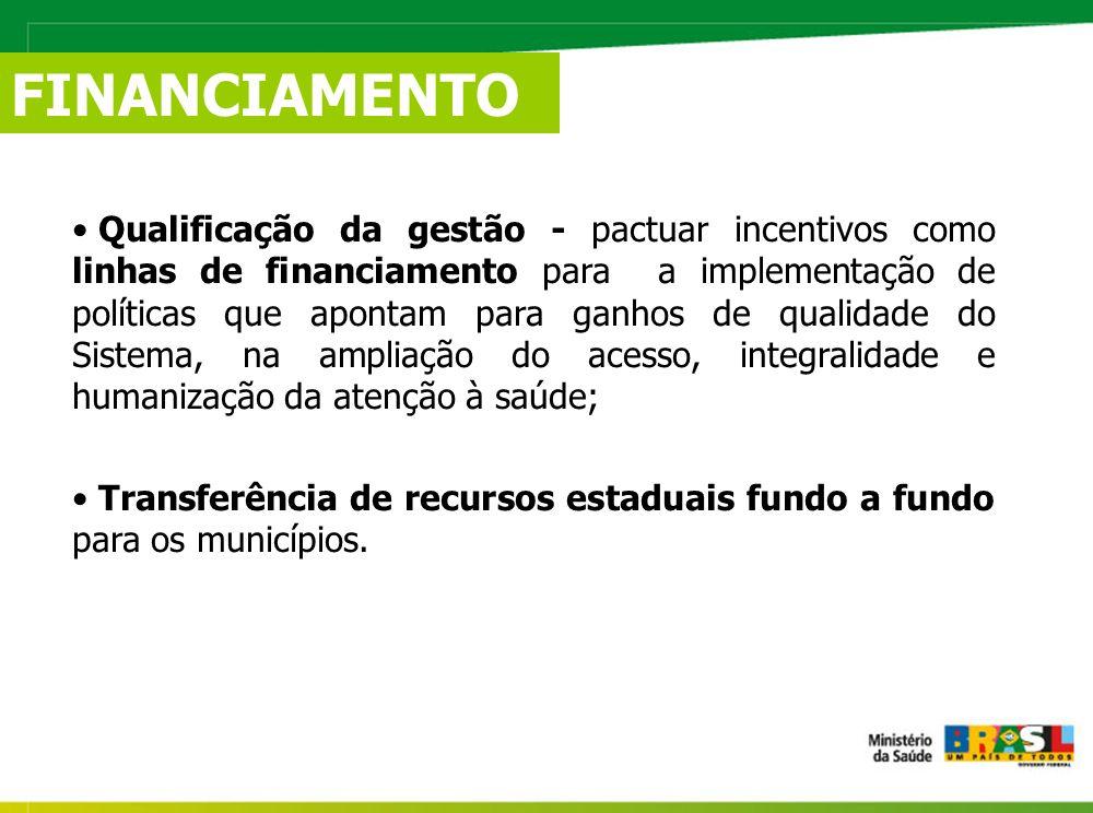 FINANCIAMENTO Qualificação da gestão - pactuar incentivos como linhas de financiamento para a implementação de políticas que apontam para ganhos de qualidade do Sistema, na ampliação do acesso, integralidade e humanização da atenção à saúde; Transferência de recursos estaduais fundo a fundo para os municípios.