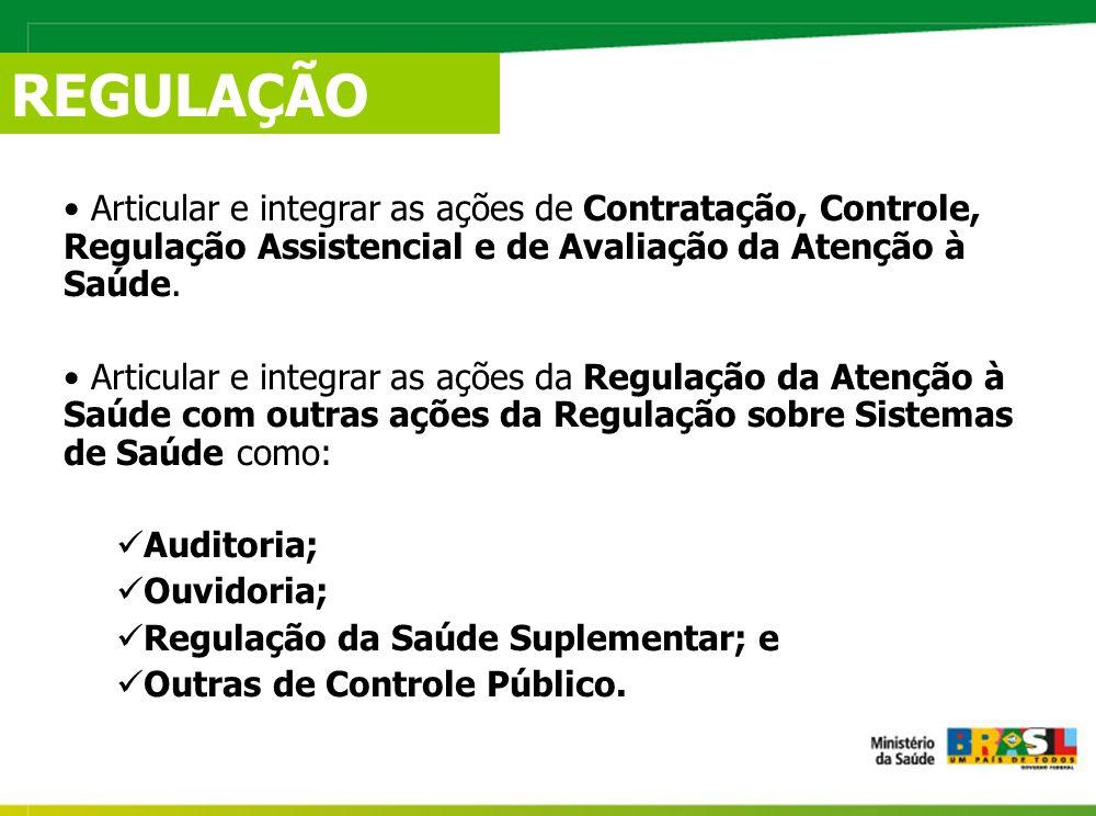REGULAÇÃO Articular e integrar as ações de Contratação, Controle, Regulação Assistencial e de Avaliação da Atenção à Saúde.