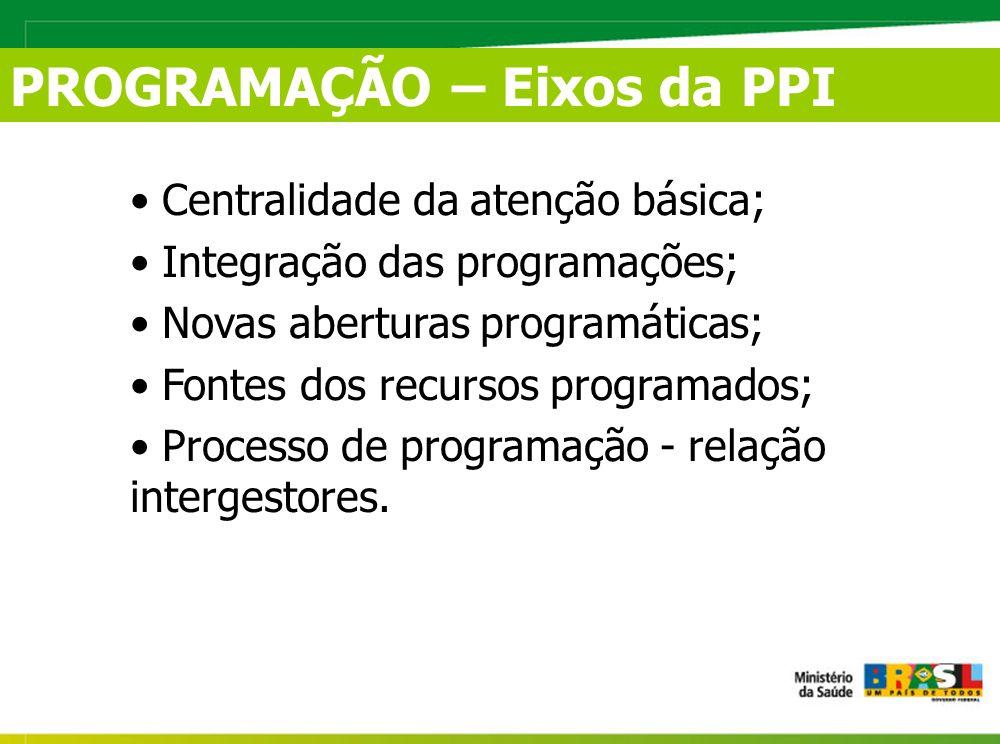 PROGRAMAÇÃO – Eixos da PPI Centralidade da atenção básica; Integração das programações; Novas aberturas programáticas; Fontes dos recursos programados; Processo de programação - relação intergestores.