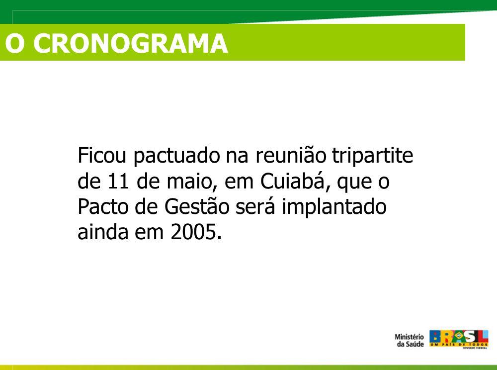 Ficou pactuado na reunião tripartite de 11 de maio, em Cuiabá, que o Pacto de Gestão será implantado ainda em 2005.