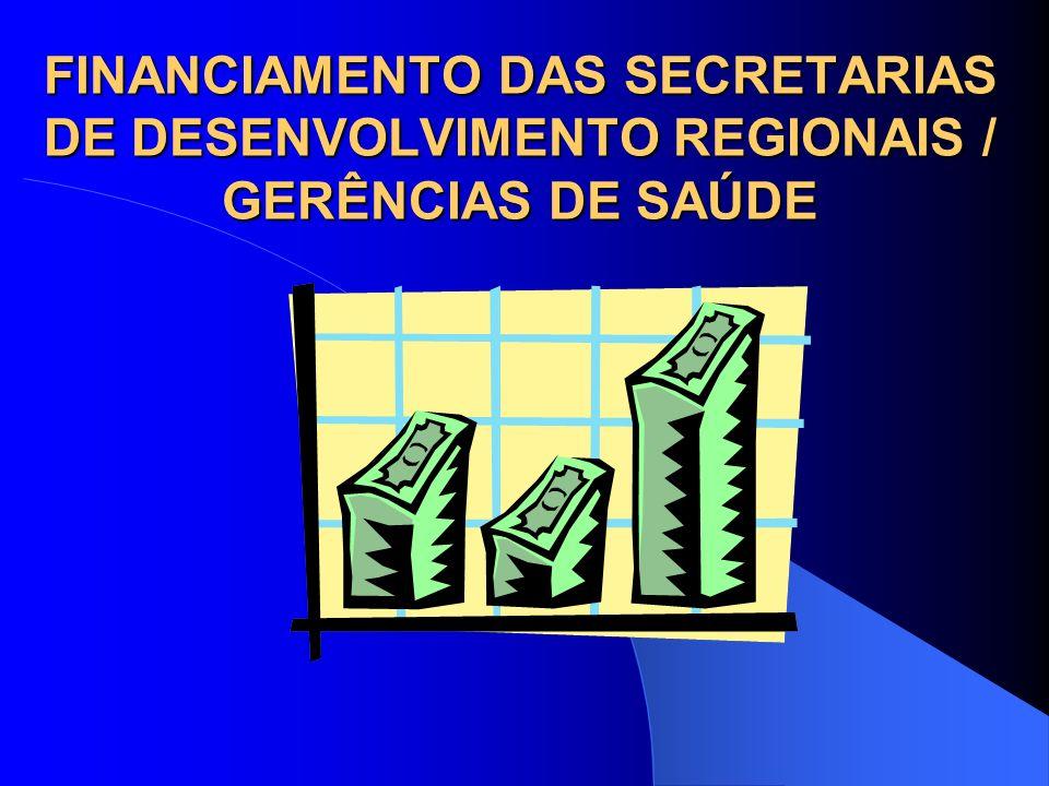LEI COMPLEMENTAR 243/2003 Estabelece a nova Estrutura Administrativa de SC Cria as SDR e em sua composição as GERÊNCIAS REGIONAIS DE SAÚDE