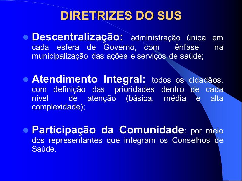 DIRETRIZES DO SUS Descentralização: administração única em cada esfera de Governo, com ênfase na municipalização das ações e serviços de saúde; Atendi