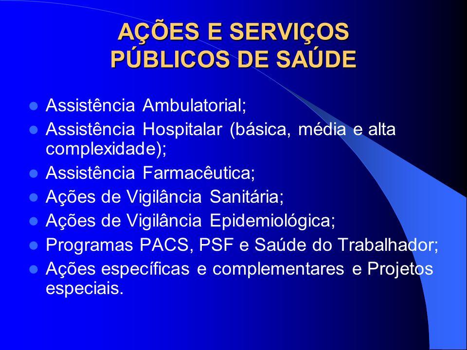 AÇÕES E SERVIÇOS PÚBLICOS DE SAÚDE Assistência Ambulatorial; Assistência Hospitalar (básica, média e alta complexidade); Assistência Farmacêutica; Açõ