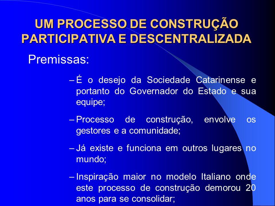UM PROCESSO DE CONSTRUÇÃO PARTICIPATIVA E DESCENTRALIZADA Premissas: –É o desejo da Sociedade Catarinense e portanto do Governador do Estado e sua equ