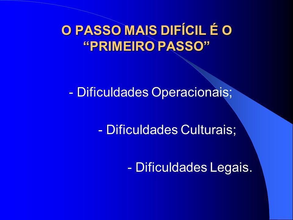 O PASSO MAIS DIFÍCIL É O PRIMEIRO PASSO - Dificuldades Operacionais; - Dificuldades Culturais; - Dificuldades Legais.
