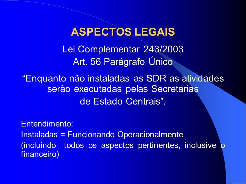 ASPECTOS LEGAIS Lei Complementar 243/2003 Art. 56 Parágrafo Único Enquanto não instaladas as SDR as atividades serão executadas pelas Secretarias de E