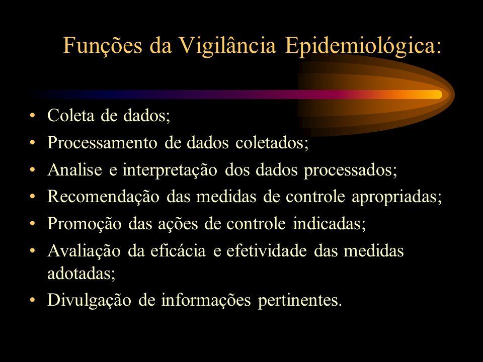 Funções da Vigilância Epidemiológica: Coleta de dados; Processamento de dados coletados; Analise e interpretação dos dados processados; Recomendação d