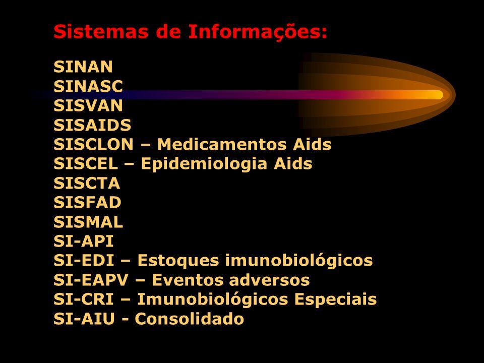 Sistemas de Informações: SINAN SINASC SISVAN SISAIDS SISCLON – Medicamentos Aids SISCEL – Epidemiologia Aids SISCTA SISFAD SISMAL SI-API SI-EDI – Esto
