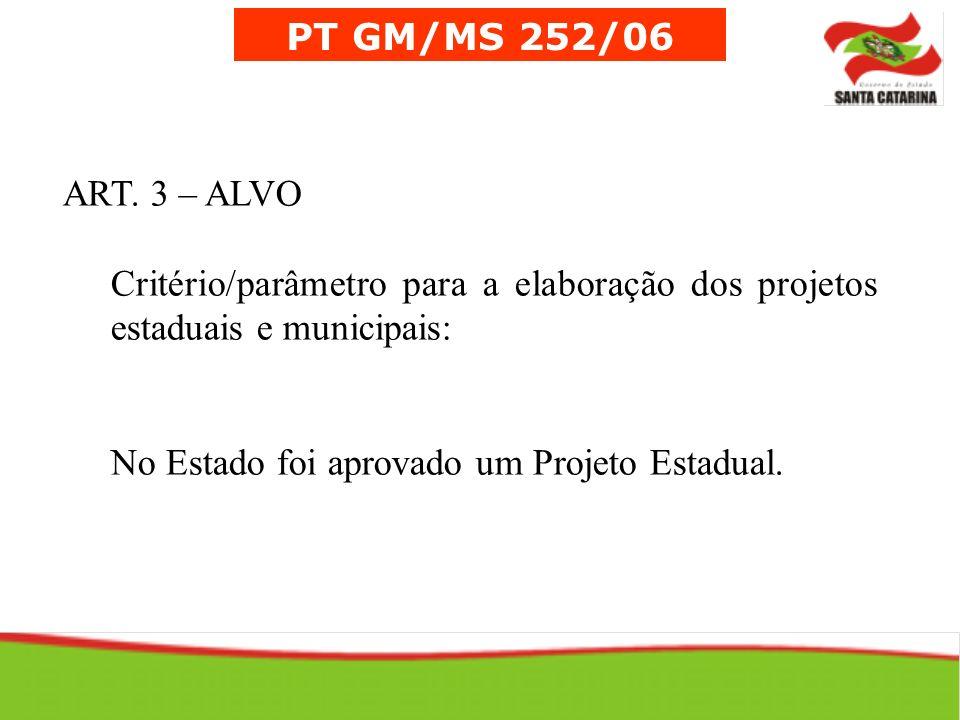 PT GM/MS 252/06 ART. 3 – ALVO Critério/parâmetro para a elaboração dos projetos estaduais e municipais: No Estado foi aprovado um Projeto Estadual.