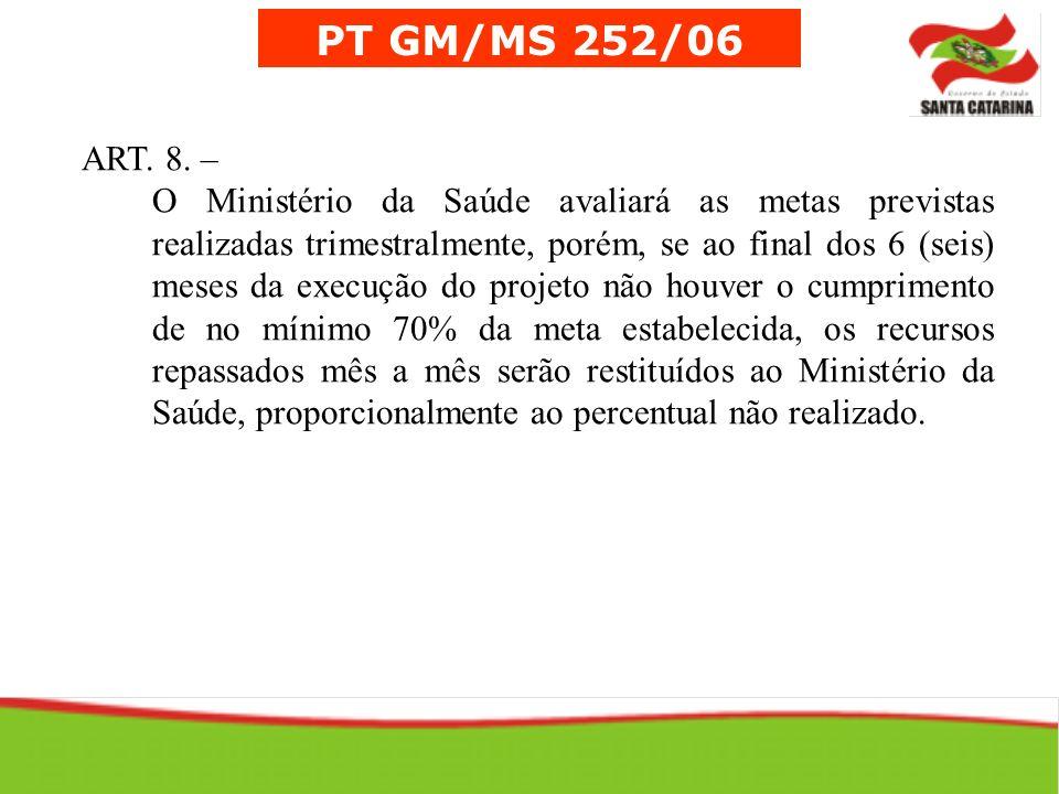 PT GM/MS 252/06 ART. 8. – O Ministério da Saúde avaliará as metas previstas realizadas trimestralmente, porém, se ao final dos 6 (seis) meses da execu