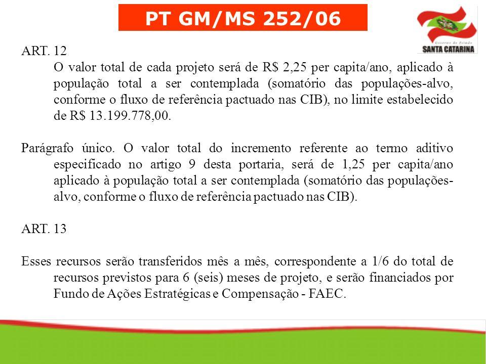 PT GM/MS 252/06 ART. 12 O valor total de cada projeto será de R$ 2,25 per capita/ano, aplicado à população total a ser contemplada (somatório das popu
