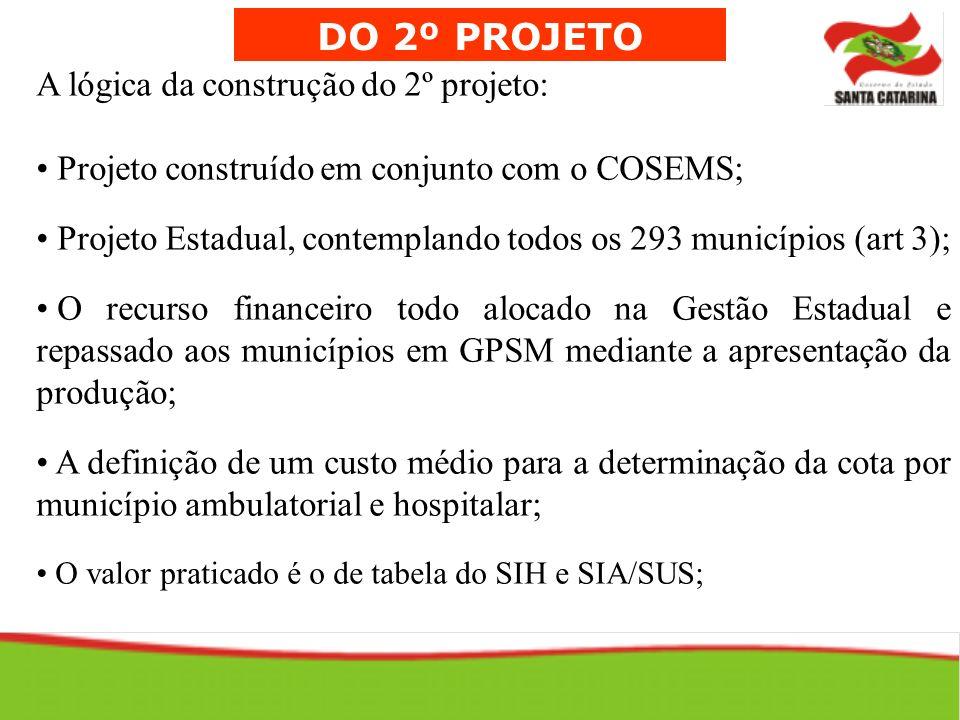 DO 2º PROJETO A lógica da construção do 2º projeto: Projeto construído em conjunto com o COSEMS; Projeto Estadual, contemplando todos os 293 município