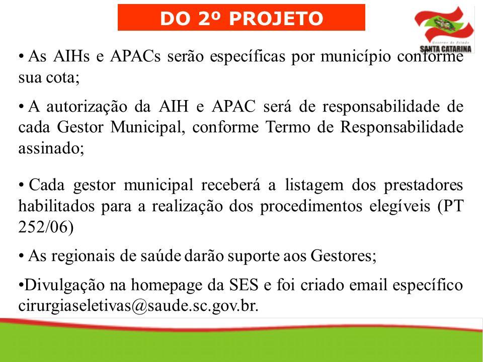 DO 2º PROJETO As AIHs e APACs serão específicas por município conforme sua cota; A autorização da AIH e APAC será de responsabilidade de cada Gestor M