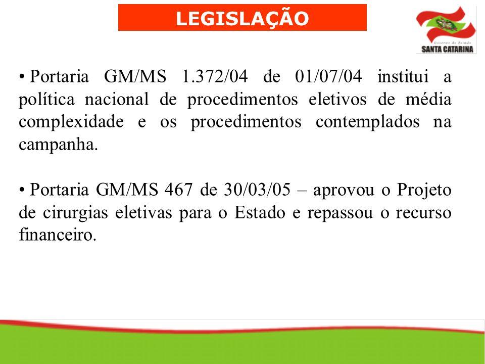 LEGISLAÇÃO Portaria GM/MS 1.372/04 de 01/07/04 institui a política nacional de procedimentos eletivos de média complexidade e os procedimentos contemp