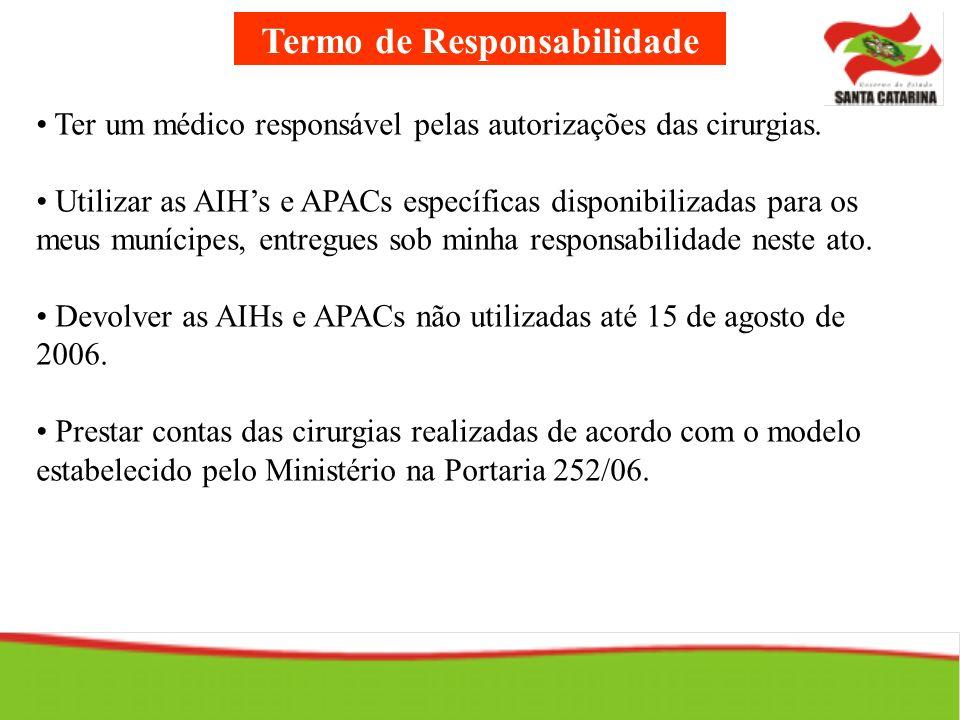 Termo de Responsabilidade Ter um médico responsável pelas autorizações das cirurgias. Utilizar as AIHs e APACs específicas disponibilizadas para os me
