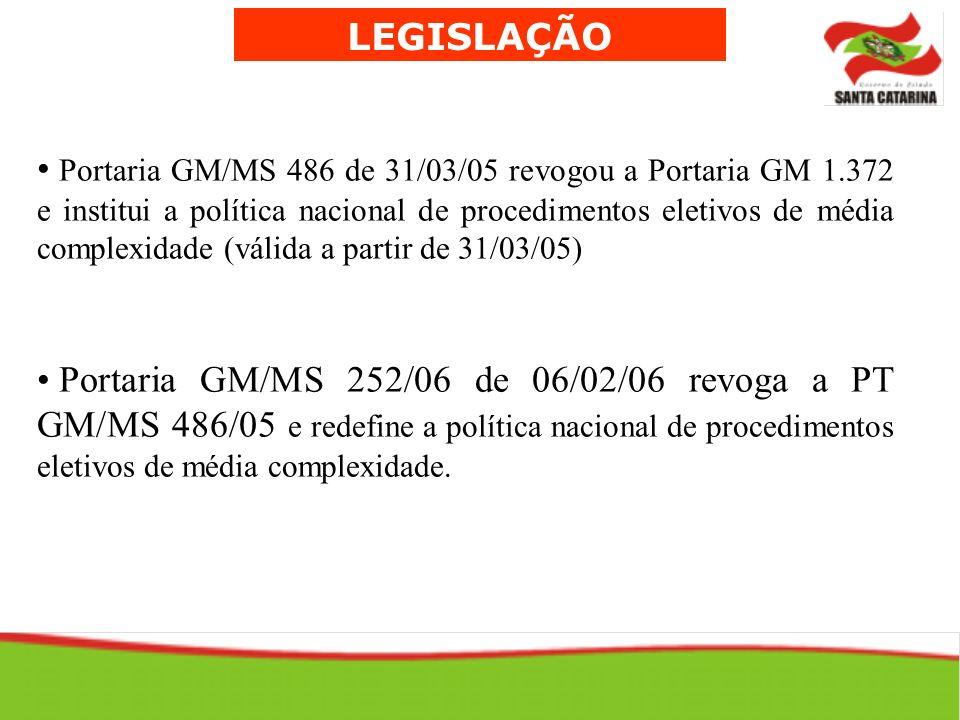 LEGISLAÇÃO Portaria GM/MS 486 de 31/03/05 revogou a Portaria GM 1.372 e institui a política nacional de procedimentos eletivos de média complexidade (