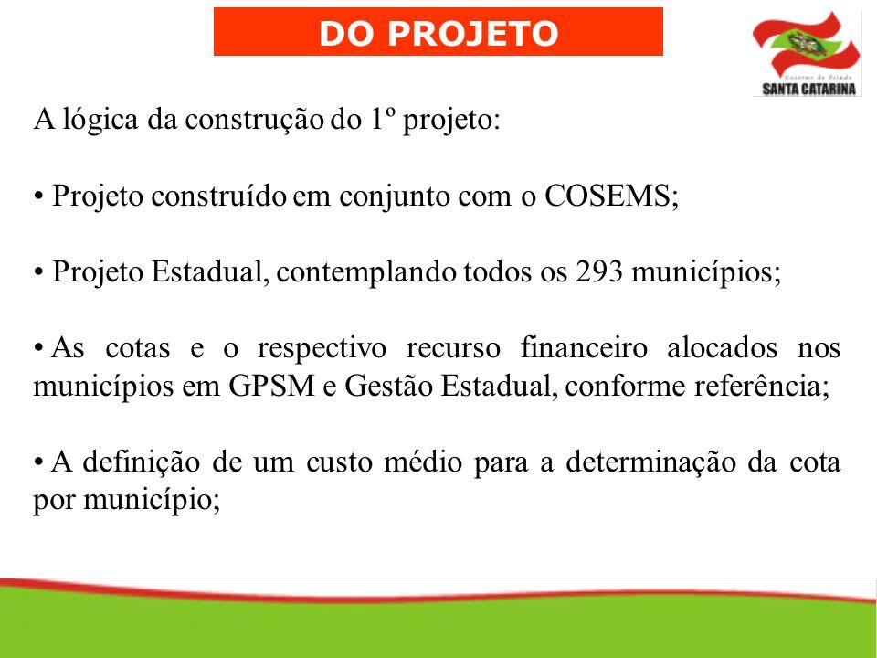 DO PROJETO A lógica da construção do 1º projeto: Projeto construído em conjunto com o COSEMS; Projeto Estadual, contemplando todos os 293 municípios;