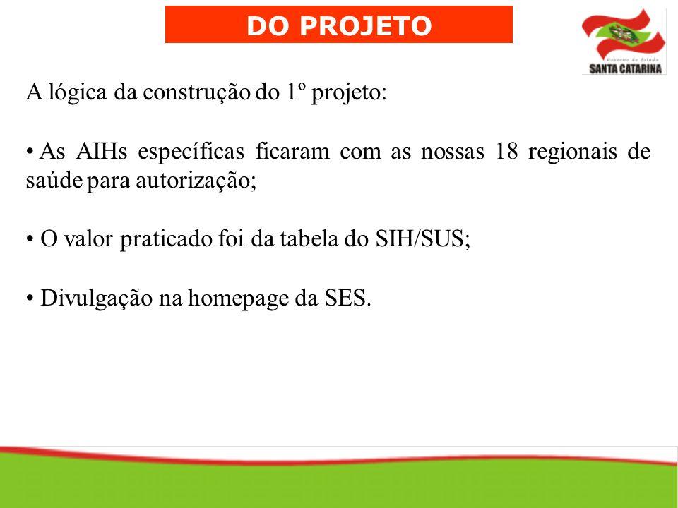 DO PROJETO A lógica da construção do 1º projeto: As AIHs específicas ficaram com as nossas 18 regionais de saúde para autorização; O valor praticado f