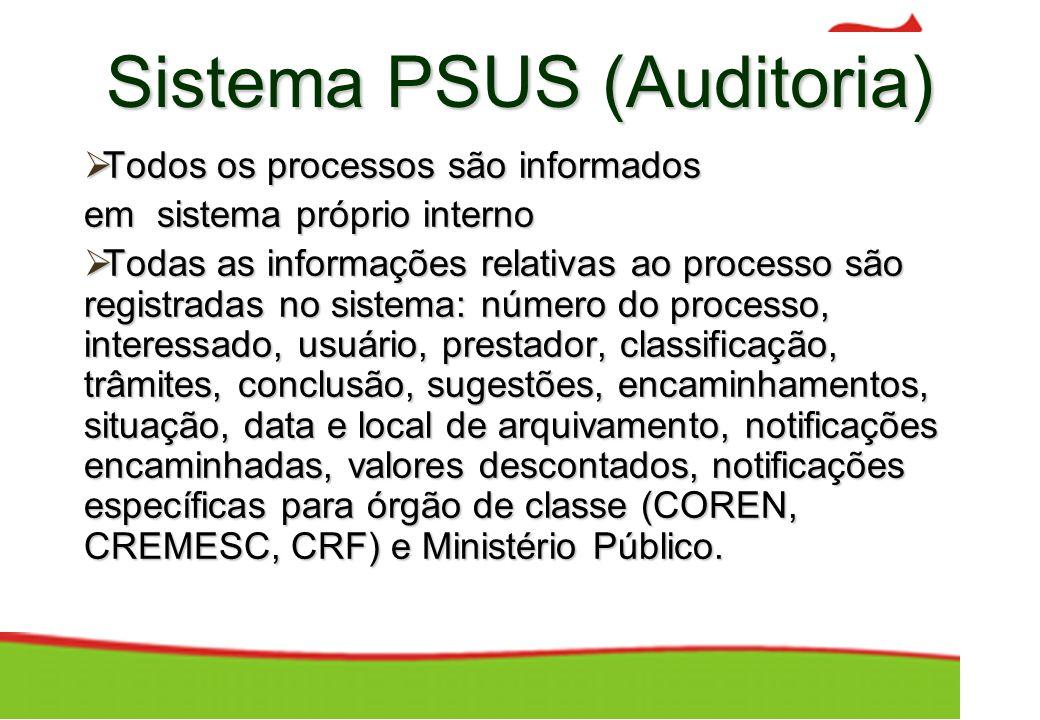 Sistema PSUS (Auditoria) Todos os processos são informados Todos os processos são informados em sistema próprio interno Todas as informações relativas