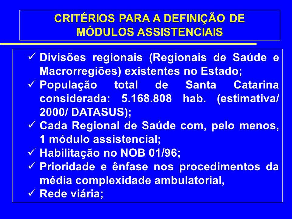 Norma Operacional da Assistência à Saúde NOAS-SUS 01/2001 Módulo assistencial: Módulo territorial com resolubilidade correspondente ao primeiro nível
