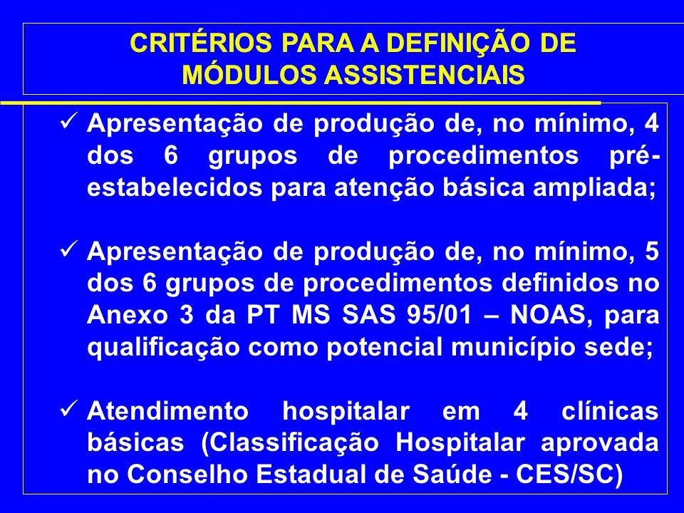 Divisões regionais (Regionais de Saúde e Macrorregiões) existentes no Estado; População total de Santa Catarina considerada: 5.168.808 hab. (estimativ