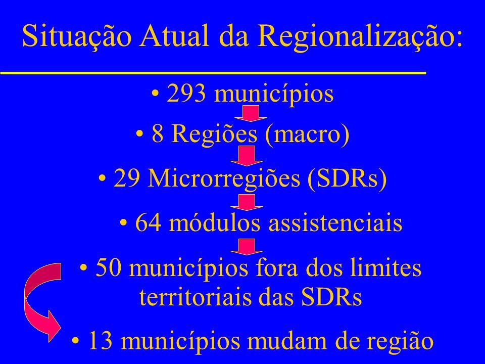 Lei Complementar 243 (30/01/2003): Extinção das antigas Regionais de Saúde Criação de 29 Secretarias de Desenvolvimento Regional - SDRs AJUSTES NO PDR