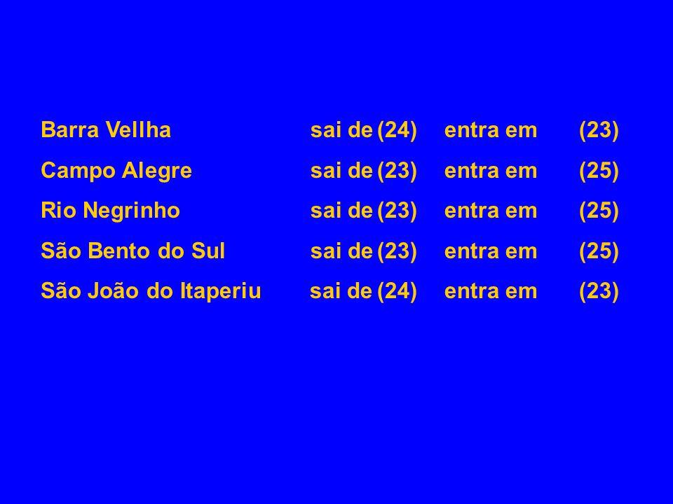 Regionais e Sedes de Módulos: SDR 23 = (1) Joinville (2) São Francisco do Sul SDR 24 = (5) Jaraguá do Sul (6) Guaramirim