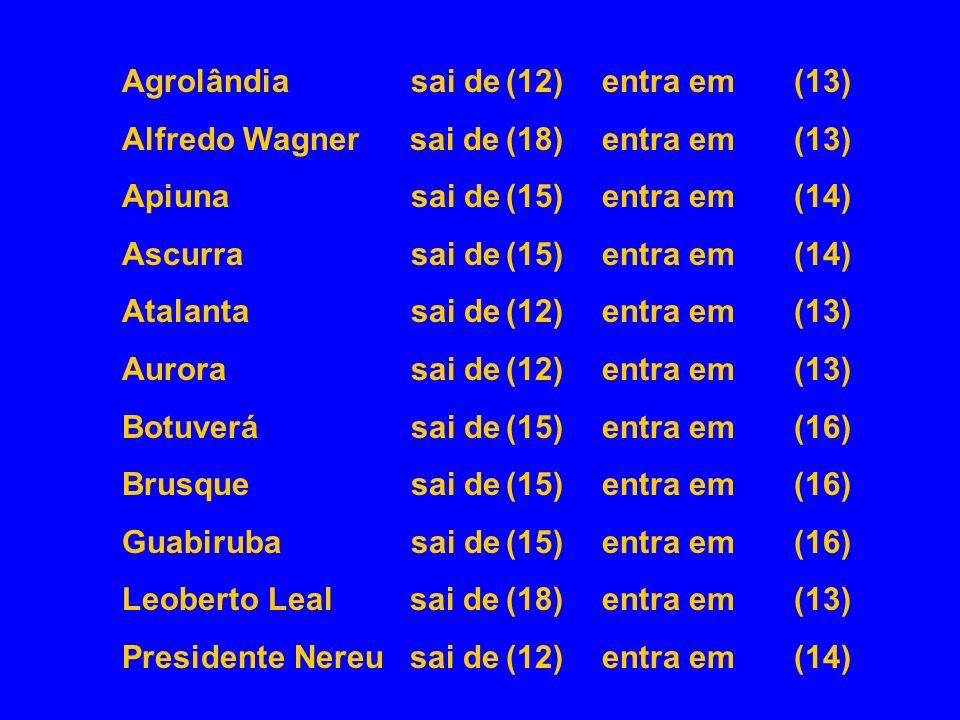 Regionais e Sedes de Módulos: SDR 12 = (1) Rio do Sul SDR 13 = (2) Ituporanga SDR 14 = (3) Ibirama SDR 15 = (4) Blumenau (5) Timbó (6) Gaspar (7) Inda