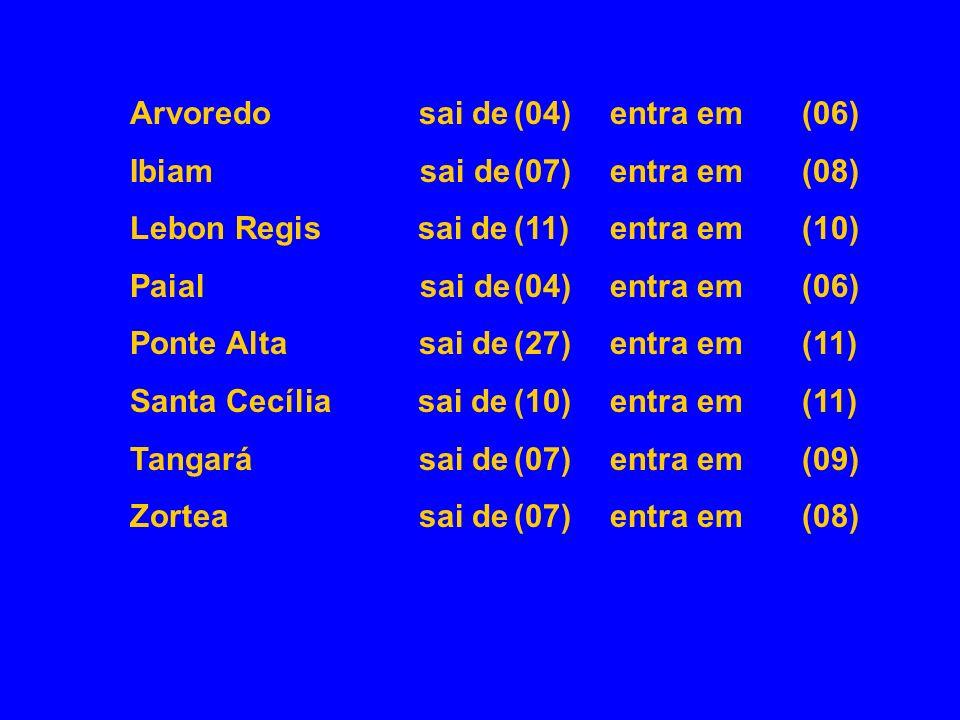 Regionais e Sedes de Módulos: SDR 06 = (1) Concórdia (2) Seara SDR 07 = (1) Joaçaba SDR 08 = (1) Campos Novos SDR 09 = (1) Videira (2) Fraiburgo SDR 1