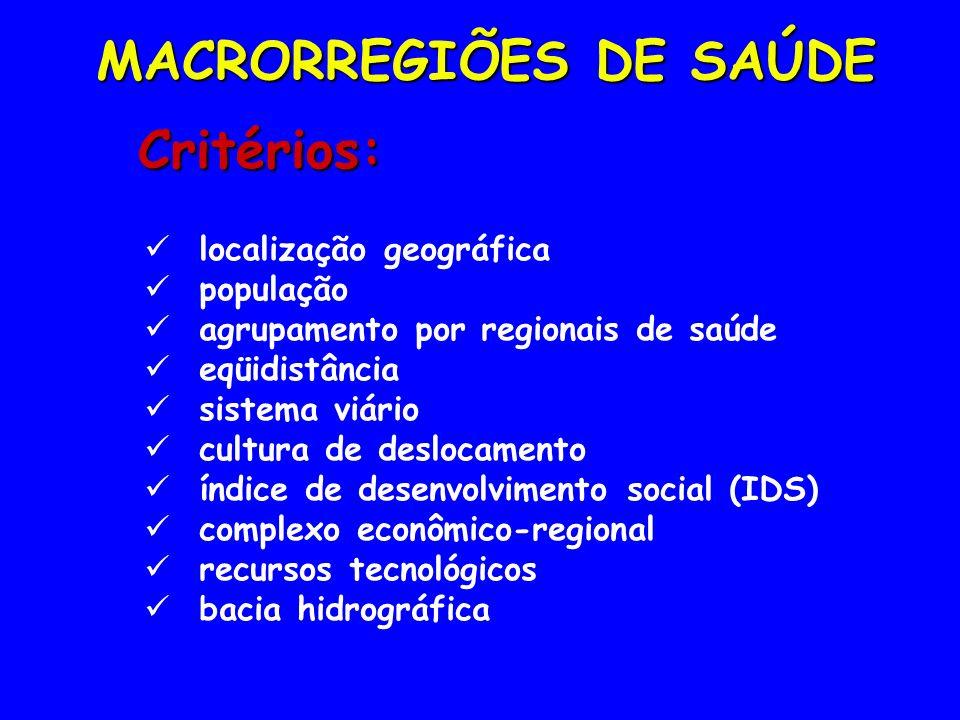 localização geográfica população agrupamento por regionais de saúde eqüidistância sistema viário cultura de deslocamento índice de desenvolvimento social (IDS) complexo econômico-regional recursos tecnológicos bacia hidrográfica MACRORREGIÕES DE SAÚDE Critérios: