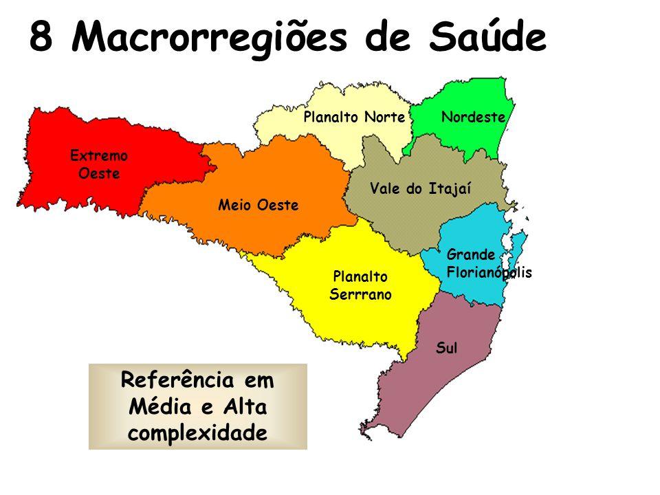 Extremo Oeste Meio Oeste Planalto Serrrano Sul Nordeste Vale do Itajaí Planalto Norte Grande Florianópolis Referência em Média e Alta complexidade 8 Macrorregiões de Saúde