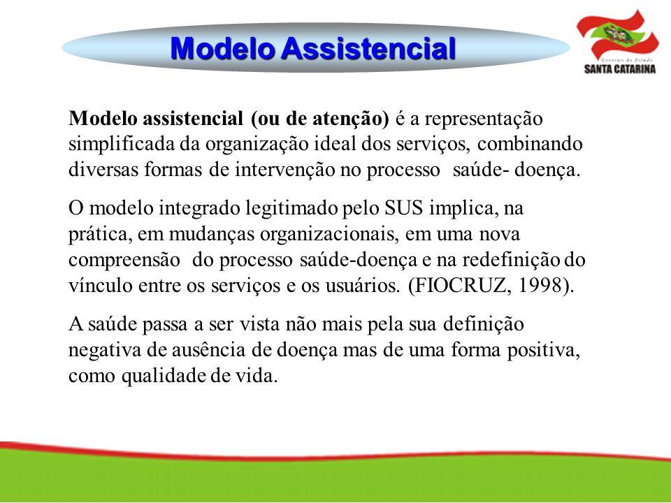Conceito de Modelo Assistencial ou de Atenção à Saúde: é a forma como está proposta a organização dos serviços de saúde em um determinado espaço-população, e como os mesmos, com processos de trabalho diferentes, relacionam-se entre si.