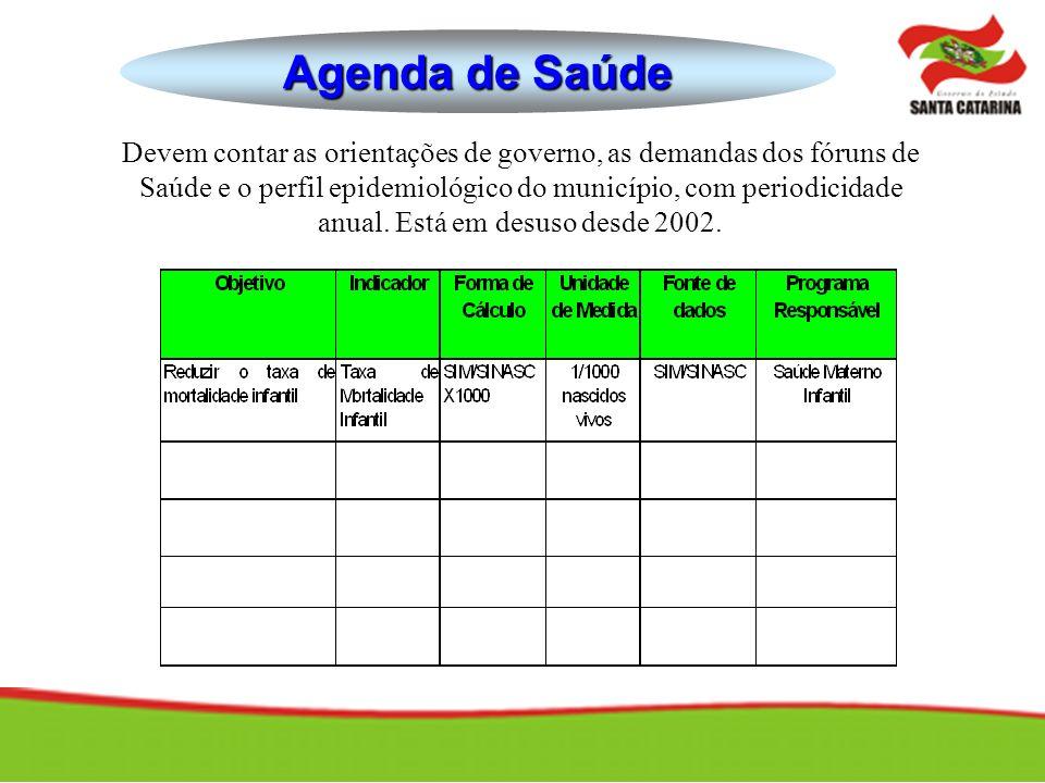 Agenda de Saúde Devem contar as orientações de governo, as demandas dos fóruns de Saúde e o perfil epidemiológico do município, com periodicidade anua