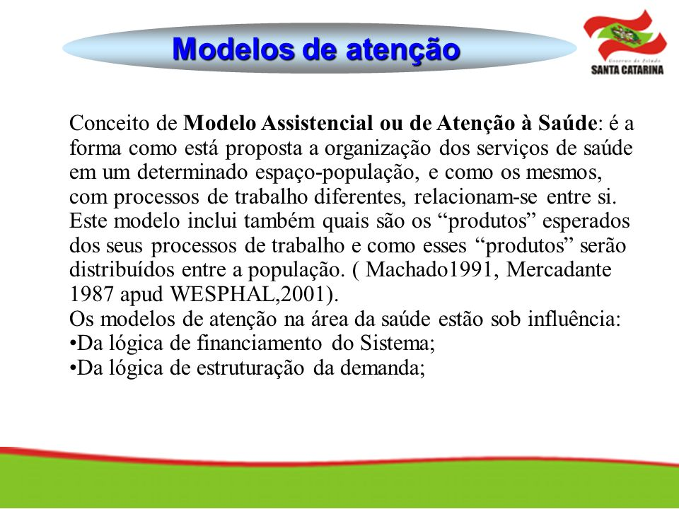 Conceito de Modelo Assistencial ou de Atenção à Saúde: é a forma como está proposta a organização dos serviços de saúde em um determinado espaço-popul