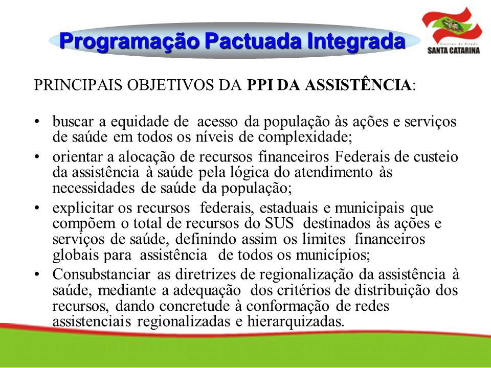 PRINCIPAIS OBJETIVOS DA PPI DA ASSISTÊNCIA: buscar a equidade de acesso da população às ações e serviços de saúde em todos os níveis de complexidade;