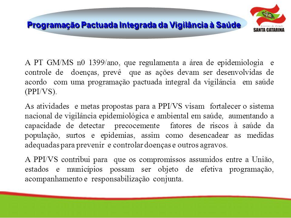 Programação Pactuada Integrada da Vigilância à Saúde A PT GM/MS n0 1399/ano, que regulamenta a área de epidemiologia e controle de doenças, prevê que