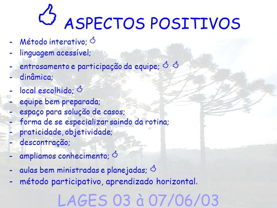 ASPECTOS POSITIVOS -Método interativo; -linguagem acessível; -entrosamento e participação da equipe; -dinâmica; -local escolhido; -equipe bem preparad