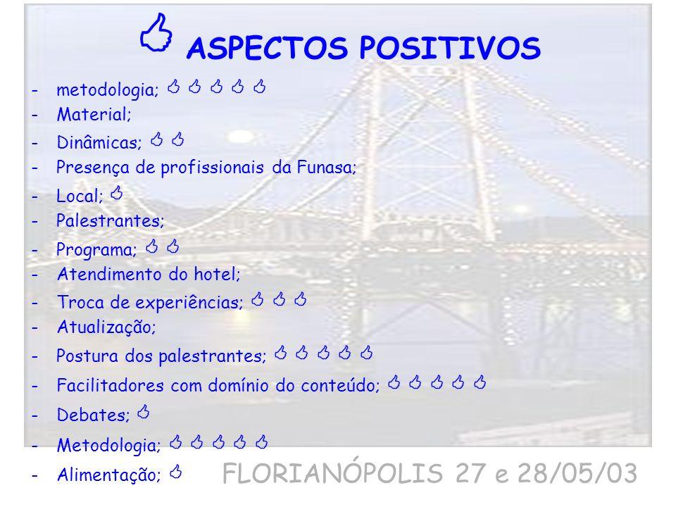 -metodologia; -Material; -Dinâmicas; -Presença de profissionais da Funasa; -Local; -Palestrantes; -Programa; -Atendimento do hotel; -Troca de experiên