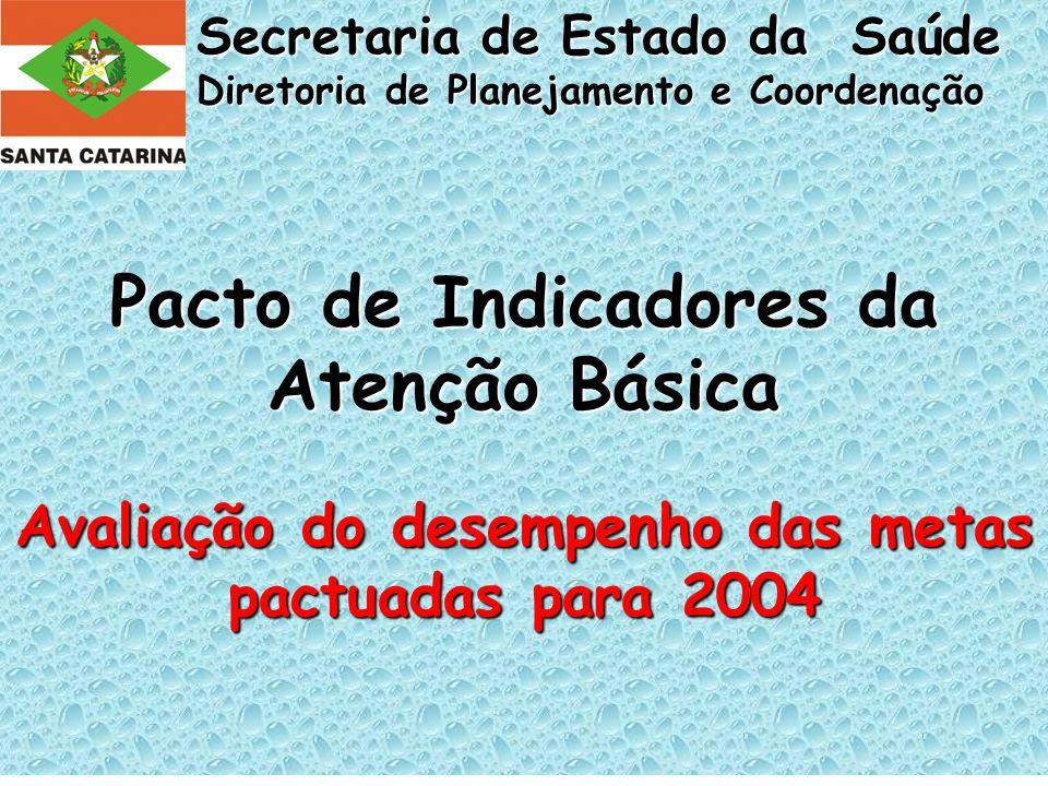 Secretaria de Estado da Saúde Diretoria de Planejamento e Coordenação Pacto de Indicadores da Atenção Básica Avaliação do desempenho das metas pactuad