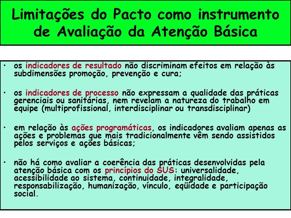 Limitações do Pacto como instrumento de Avaliação da Atenção Básica os indicadores de resultado não discriminam efeitos em relação às subdimensões pro