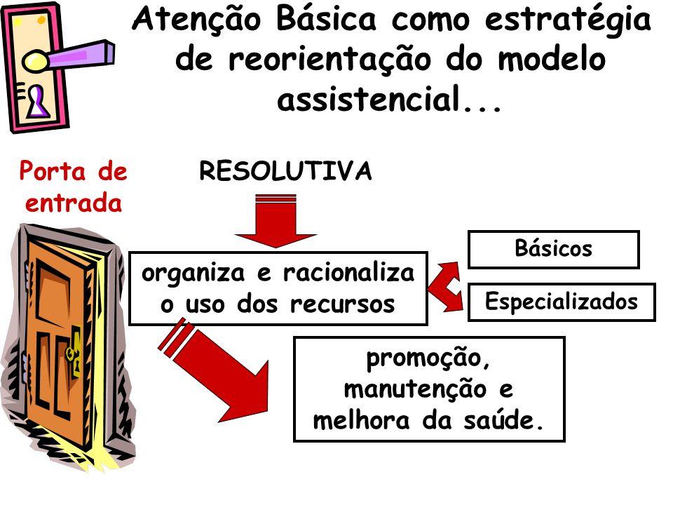 Atenção Básica como estratégia de reorientação do modelo assistencial... organiza e racionaliza o uso dos recursos Porta de entrada promoção, manutenç
