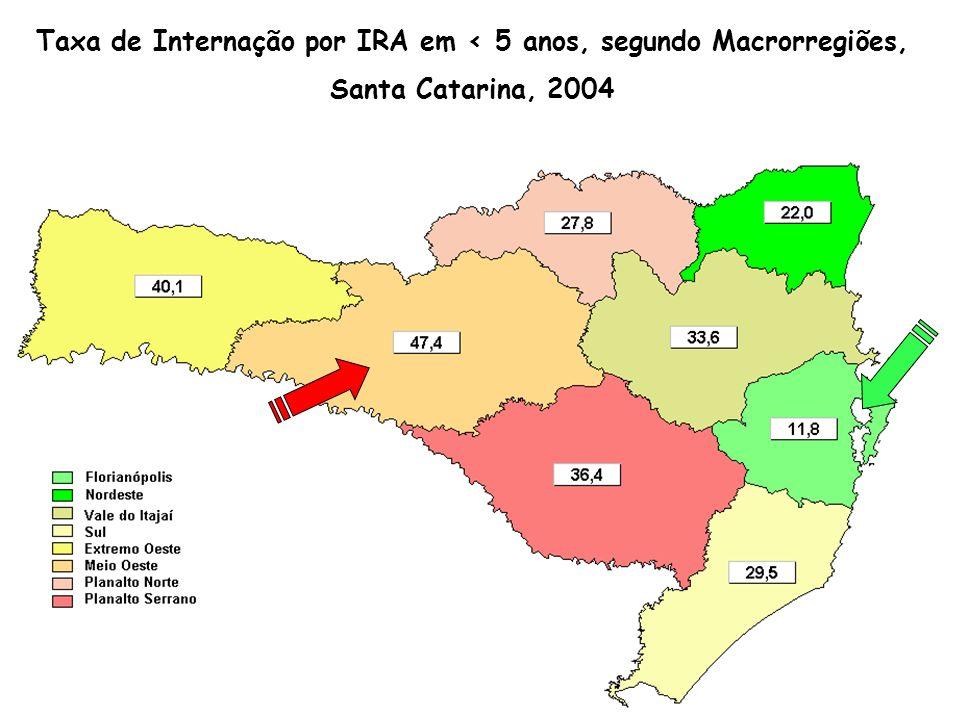 Taxa de Internação por IRA em < 5 anos, segundo Macrorregiões, Santa Catarina, 2004