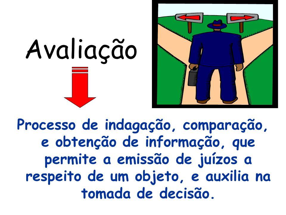 Avaliação Processo de indagação, comparação, e obtenção de informação, que permite a emissão de juízos a respeito de um objeto, e auxilia na tomada de