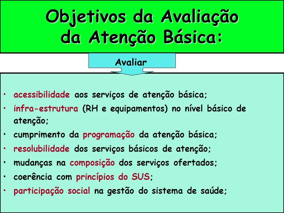 Objetivos da Avaliação da Atenção Básica: acessibilidade aos serviços de atenção básica; infra-estrutura (RH e equipamentos) no nível básico de atençã