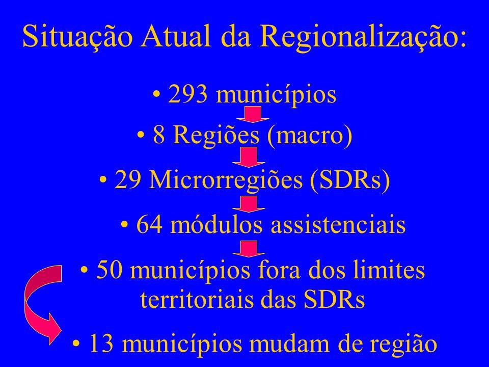 293 municípios 64 módulos assistenciais 50 municípios fora dos limites territoriais das SDRs 13 municípios mudam de região Situação Atual da Regionali