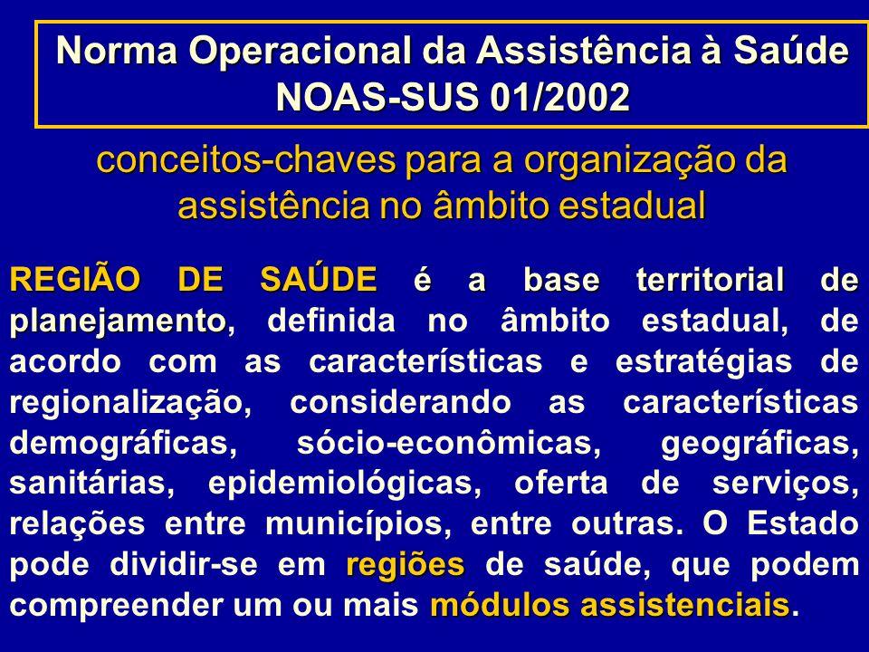 Norma Operacional da Assistência à Saúde NOAS-SUS 01/2002 REGIÃO DE SAÚDE é a base territorial de planejamento regiões módulos assistenciais REGIÃO DE